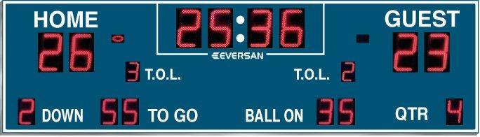 Football Scoreboard Model 9367