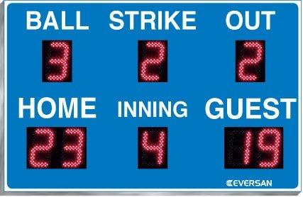 Portable Scoreboard Baseball Scoreboard