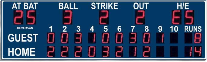 Baseball scoreboard model 9871