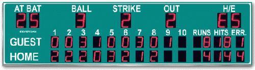 Baseball scoreboard model 9872