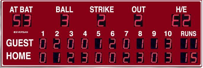 Baseball Scoreboard Model 9873