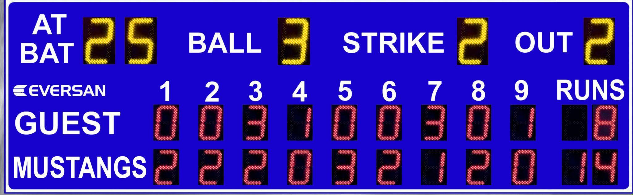 Baseball scoreboard Model 9875