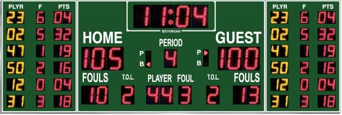 Stat panel Basketball scoreboard model 6755pf