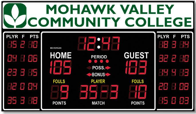9765PF Scoreboard System