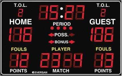 9769 Scoreboard System