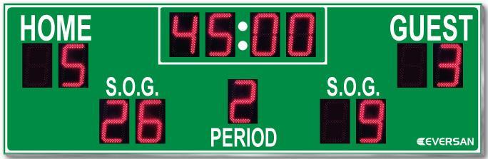 Soccer Scoreboard Model 9388