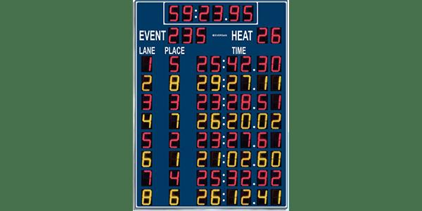 Track Scoreboard Model 1800v