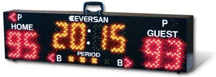 Indoor/Outdoor LED Portable Table Top Scoreboardd